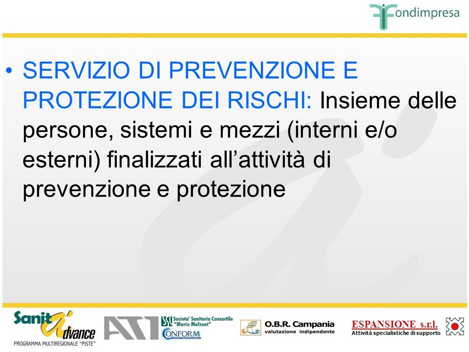 SERVIZIO DI PREVENZIONE E PROTEZIONE DEI RISCHI: Insieme delle persone, sistemi e mezzi (interni e/o esterni) finalizzati all'attività di prevenzione e protezione