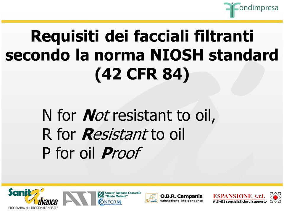 Requisiti dei facciali filtranti secondo la norma NIOSH standard (42 CFR 84)