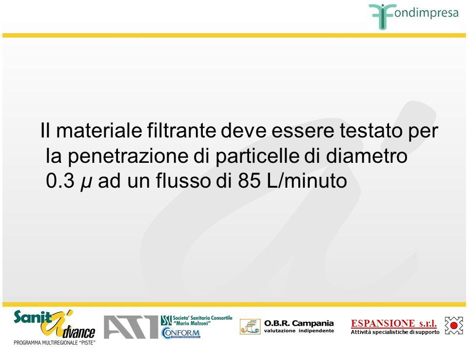 Il materiale filtrante deve essere testato per la penetrazione di particelle di diametro 0.3 µ ad un flusso di 85 L/minuto