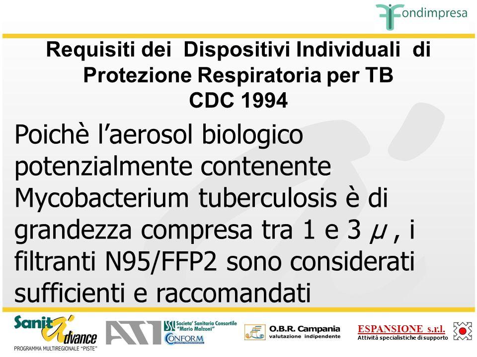 Requisiti dei Dispositivi Individuali di Protezione Respiratoria per TB CDC 1994