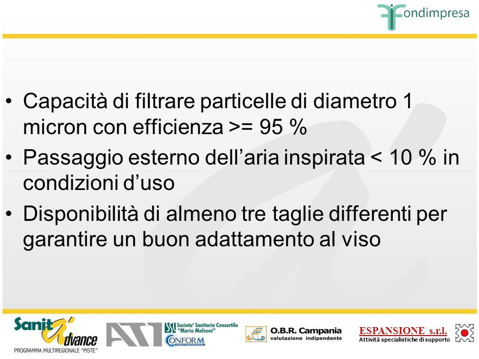 Capacità di filtrare particelle di diametro 1 micron con efficienza >= 95 %