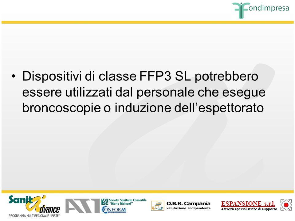 Dispositivi di classe FFP3 SL potrebbero essere utilizzati dal personale che esegue broncoscopie o induzione dell'espettorato