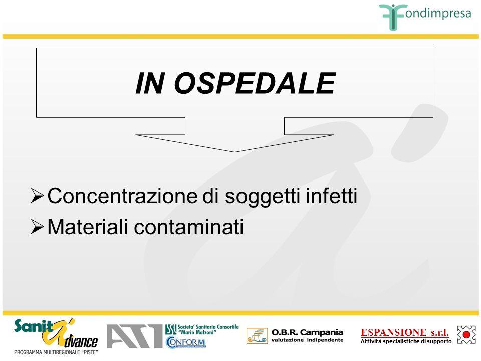 IN OSPEDALE Concentrazione di soggetti infetti Materiali contaminati