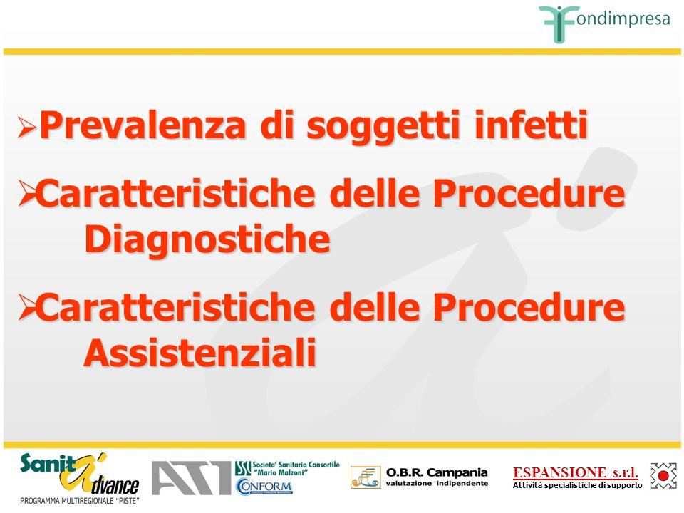 Caratteristiche delle Procedure Diagnostiche