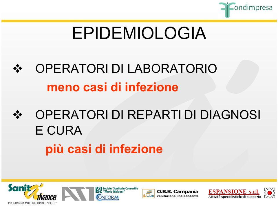 EPIDEMIOLOGIA OPERATORI DI LABORATORIO meno casi di infezione