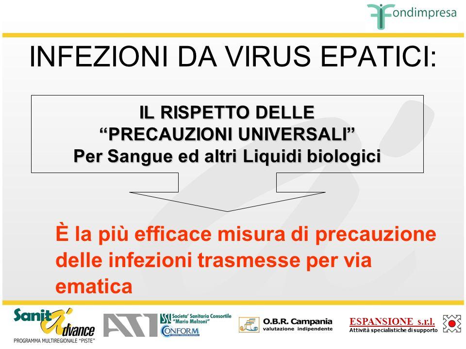 INFEZIONI DA VIRUS EPATICI: