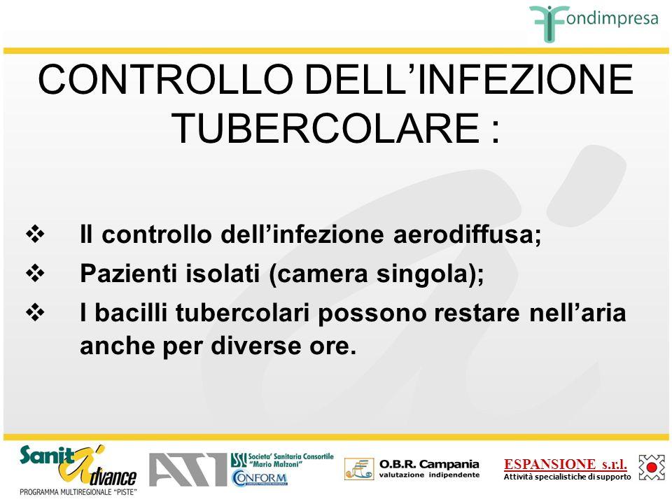 CONTROLLO DELL'INFEZIONE TUBERCOLARE :