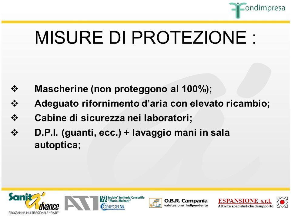 MISURE DI PROTEZIONE : Mascherine (non proteggono al 100%);