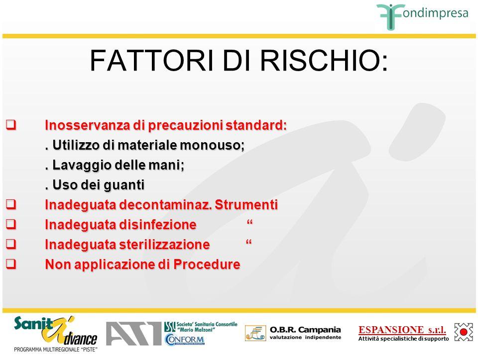 FATTORI DI RISCHIO: Inosservanza di precauzioni standard: