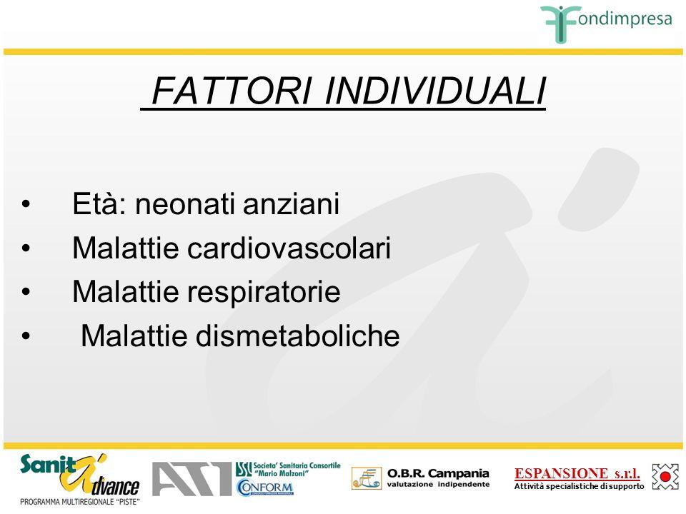FATTORI INDIVIDUALI Età: neonati anziani Malattie cardiovascolari