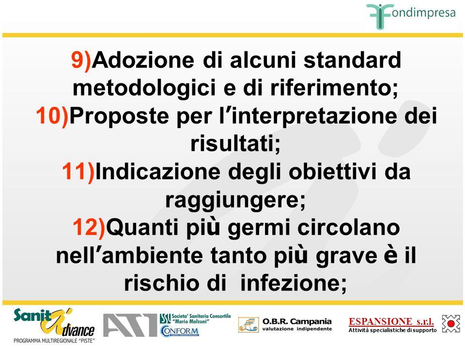 9)Adozione di alcuni standard metodologici e di riferimento; 10)Proposte per l'interpretazione dei risultati; 11)Indicazione degli obiettivi da raggiungere; 12)Quanti più germi circolano nell'ambiente tanto più grave è il rischio di infezione;