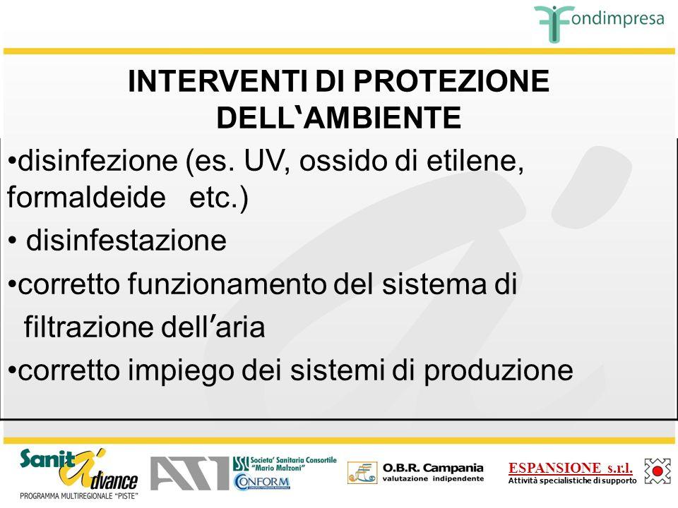 INTERVENTI DI PROTEZIONE DELL'AMBIENTE