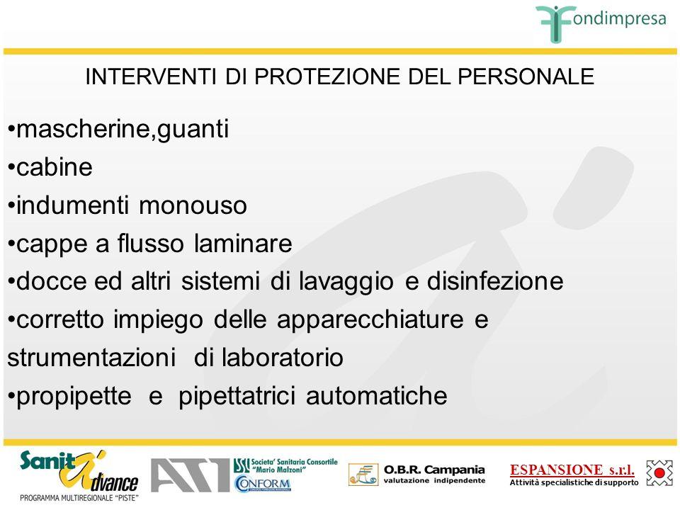 INTERVENTI DI PROTEZIONE DEL PERSONALE