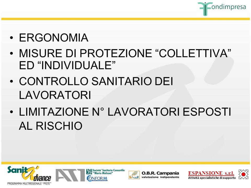 ERGONOMIA MISURE DI PROTEZIONE COLLETTIVA ED INDIVIDUALE CONTROLLO SANITARIO DEI LAVORATORI.