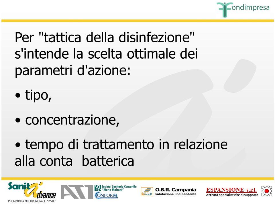 Per tattica della disinfezione s intende la scelta ottimale dei parametri d azione: