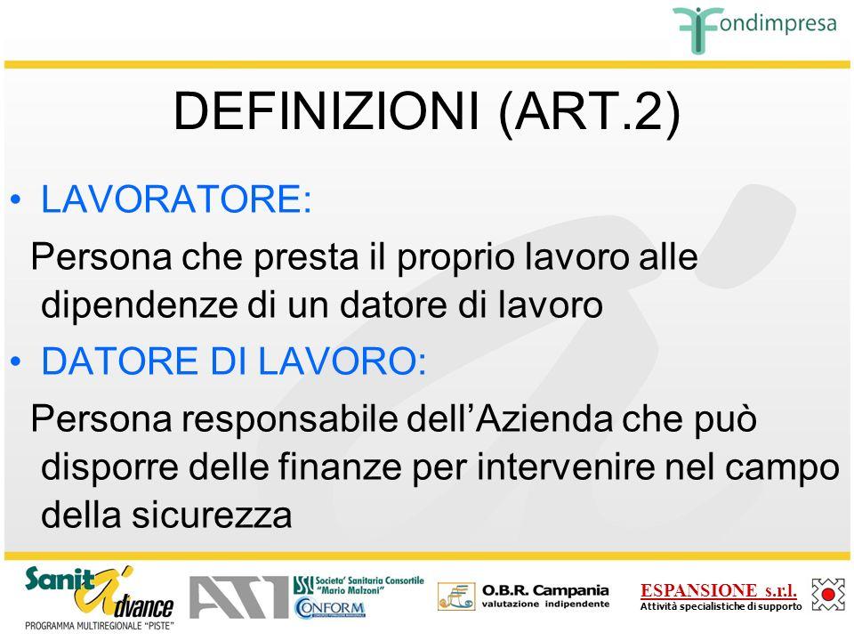 DEFINIZIONI (ART.2) LAVORATORE: