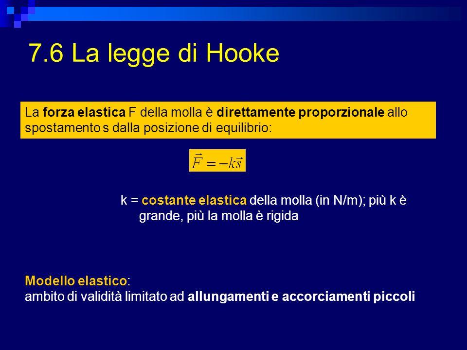 7.6 La legge di Hooke La forza elastica F della molla è direttamente proporzionale allo spostamento s dalla posizione di equilibrio: