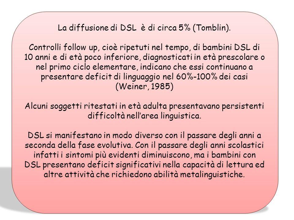 La diffusione di DSL è di circa 5% (Tomblin).