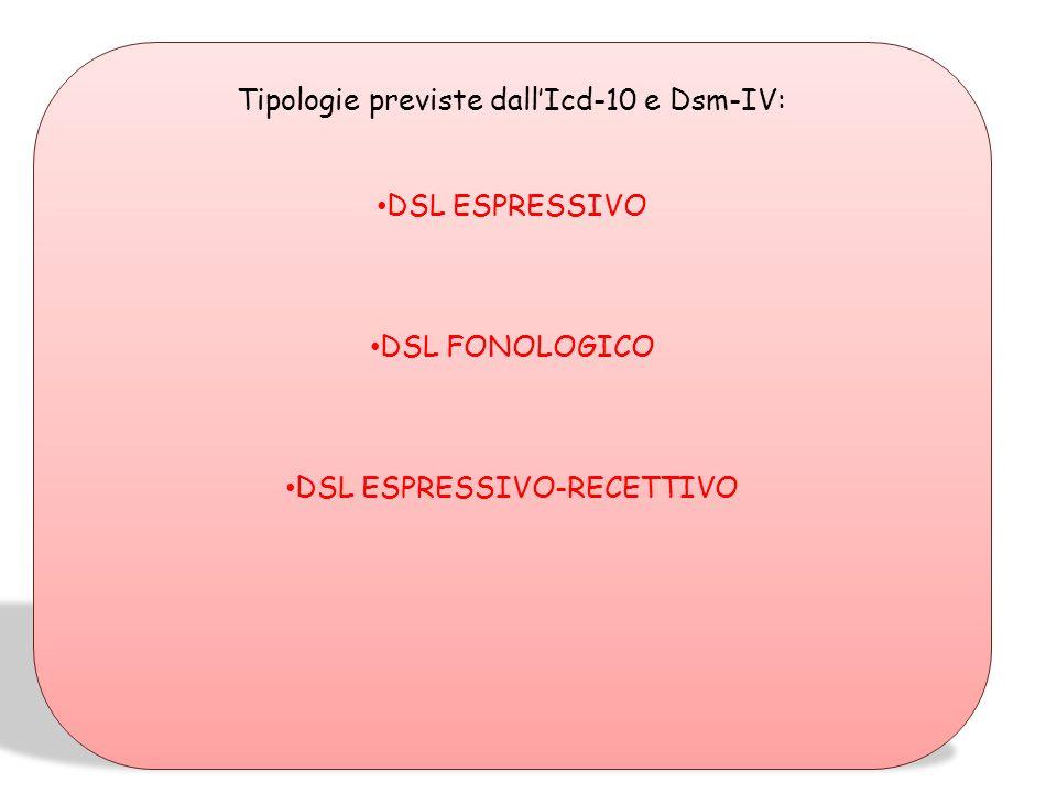 Tipologie previste dall'Icd-10 e Dsm-IV: