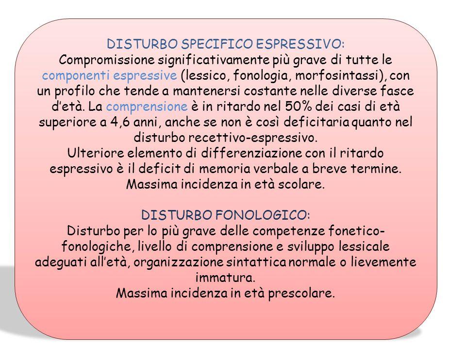 DISTURBO SPECIFICO ESPRESSIVO: