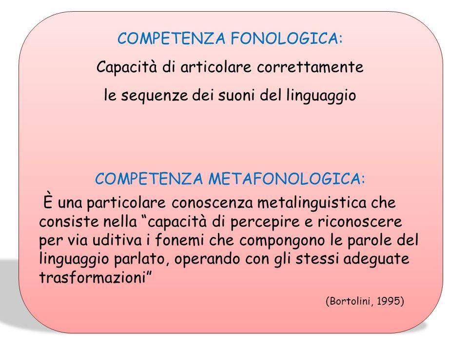 COMPETENZA FONOLOGICA: Capacità di articolare correttamente