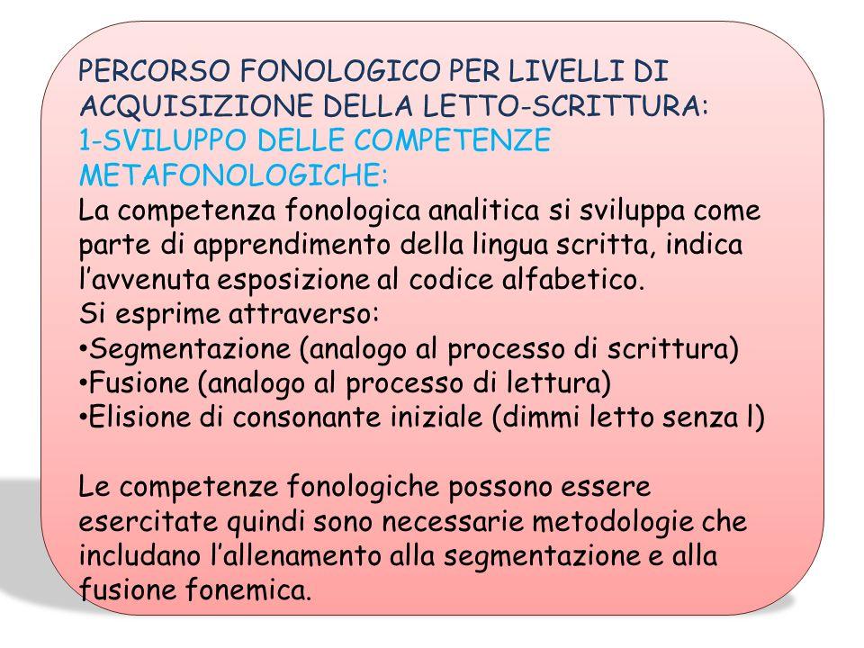 PERCORSO FONOLOGICO PER LIVELLI DI ACQUISIZIONE DELLA LETTO-SCRITTURA: