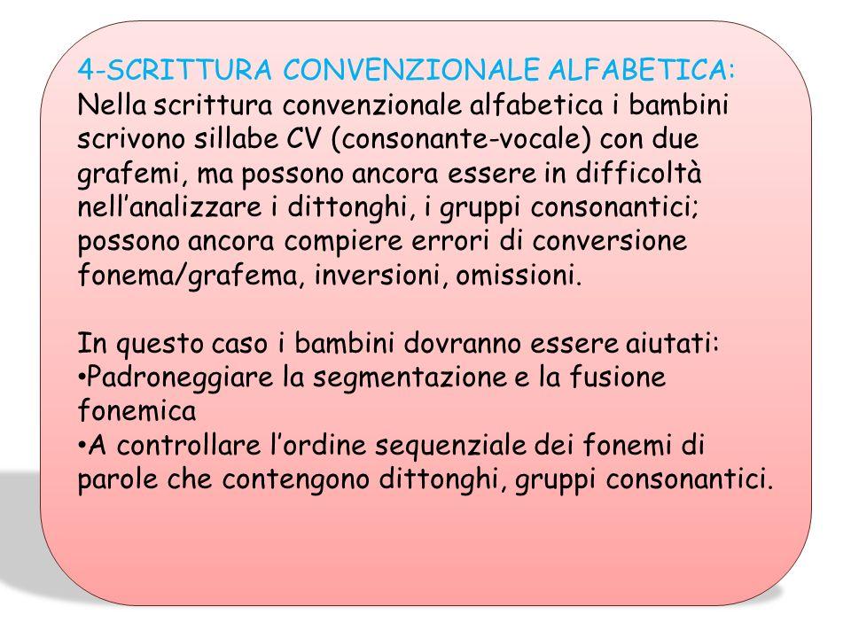 4-SCRITTURA CONVENZIONALE ALFABETICA: