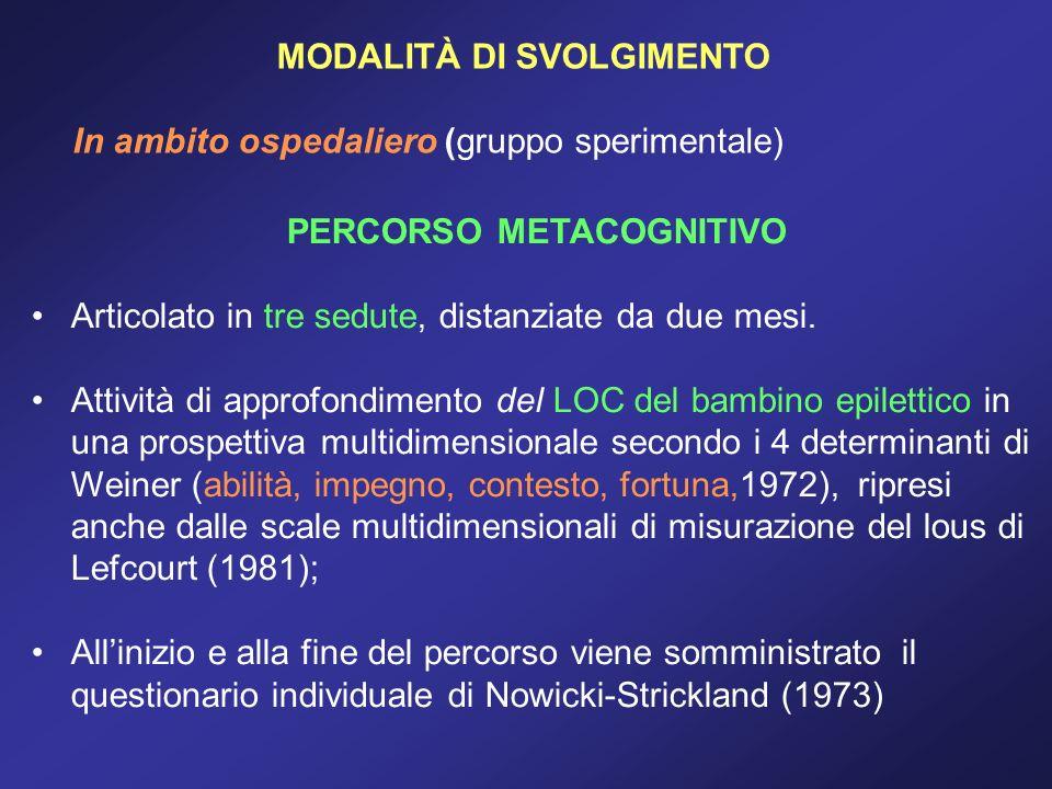 MODALITÀ DI SVOLGIMENTO PERCORSO METACOGNITIVO