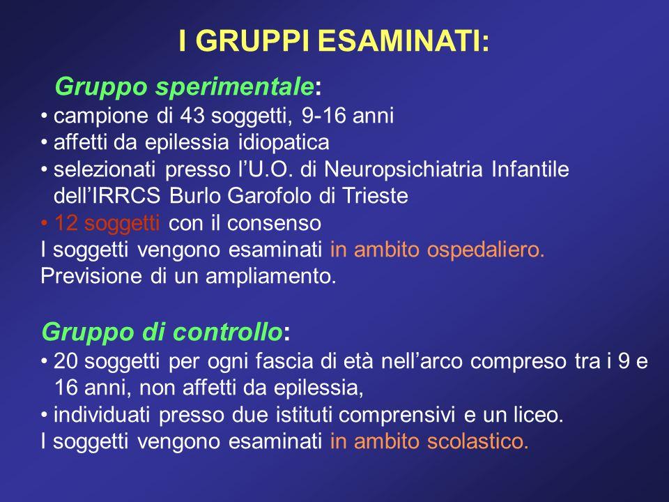 I GRUPPI ESAMINATI: Gruppo sperimentale: Gruppo di controllo: