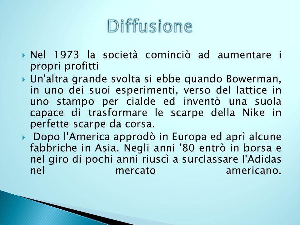Diffusione Nel 1973 la società cominciò ad aumentare i propri profitti