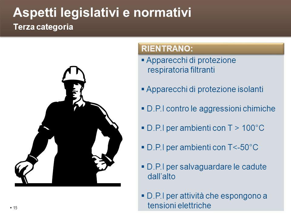 Aspetti legislativi e normativi
