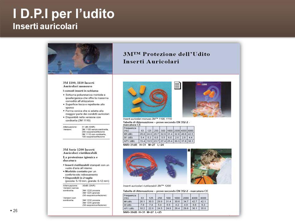 I D.P.I per l'udito Inserti auricolari