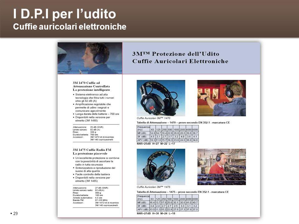 I D.P.I per l'udito Cuffie auricolari elettroniche