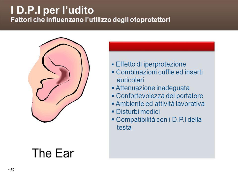 I D.P.I per l'udito Fattori che influenzano l'utilizzo degli otoprotettori