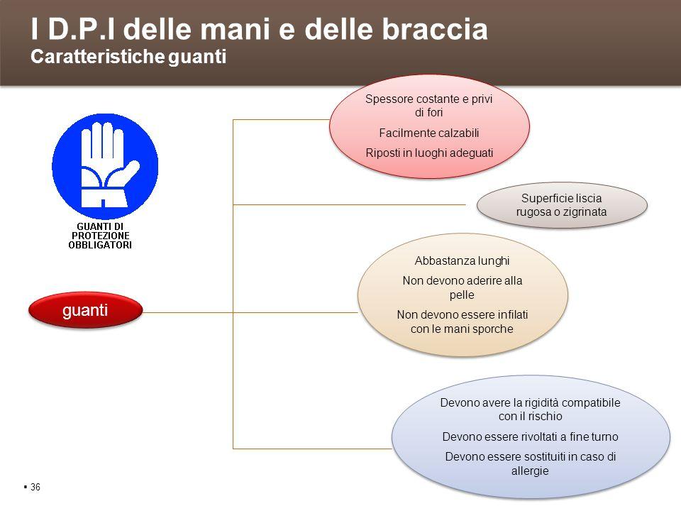 I D.P.I delle mani e delle braccia Caratteristiche guanti