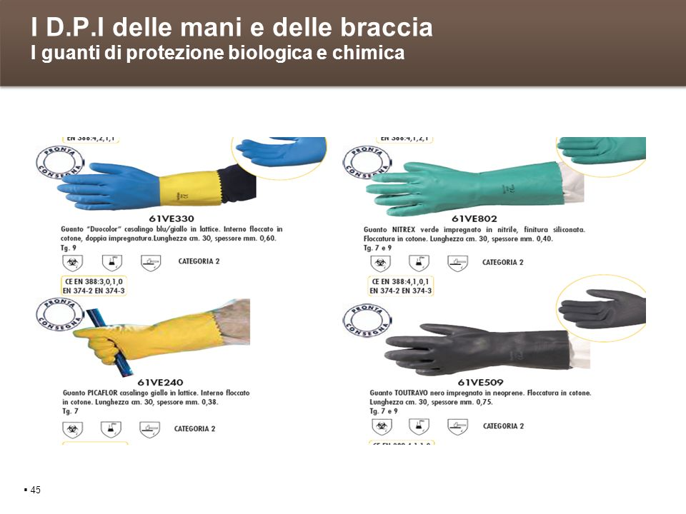 I D.P.I delle mani e delle braccia I guanti di protezione biologica e chimica