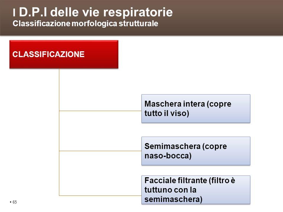 I D.P.I delle vie respiratorie Classificazione morfologica strutturale