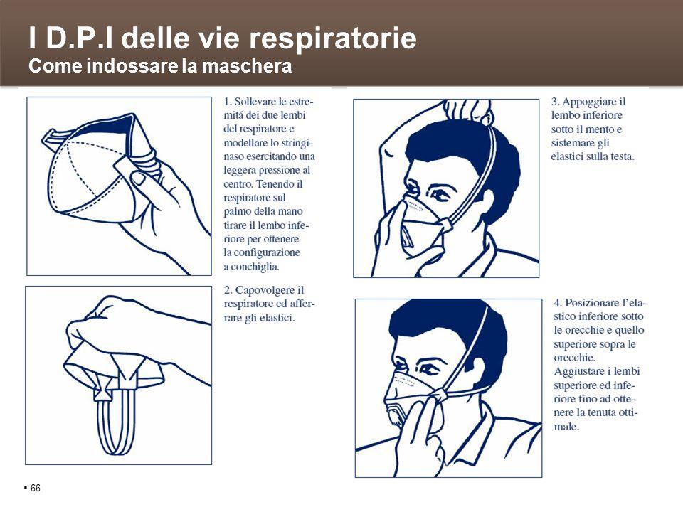 I D.P.I delle vie respiratorie Come indossare la maschera