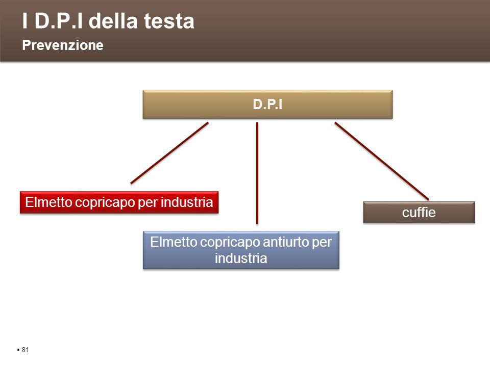 I D.P.I della testa Prevenzione D.P.I Elmetto copricapo per industria
