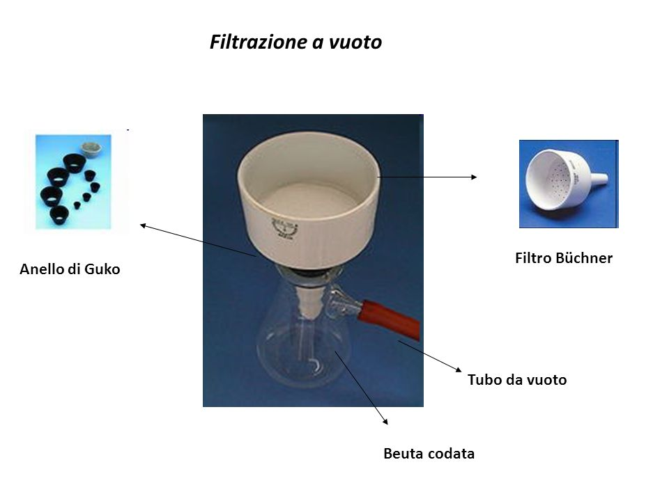 Filtrazione a vuoto Filtro Büchner Anello di Guko Tubo da vuoto