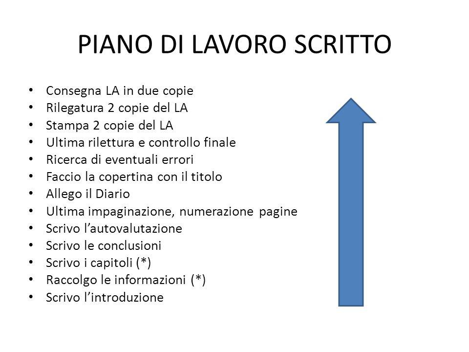 PIANO DI LAVORO SCRITTO