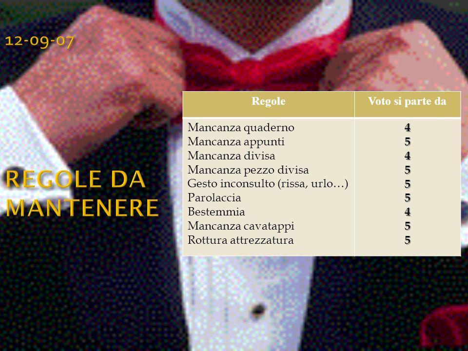 12-09-07 REGOLE DA MANTENERE Regole Voto si parte da Mancanza quaderno