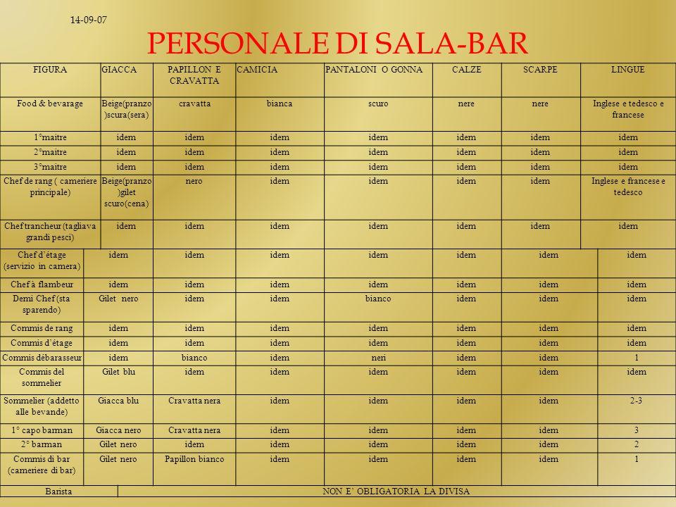 PERSONALE DI SALA-BAR 14-09-07 FIGURA GIACCA PAPILLON E CRAVATTA