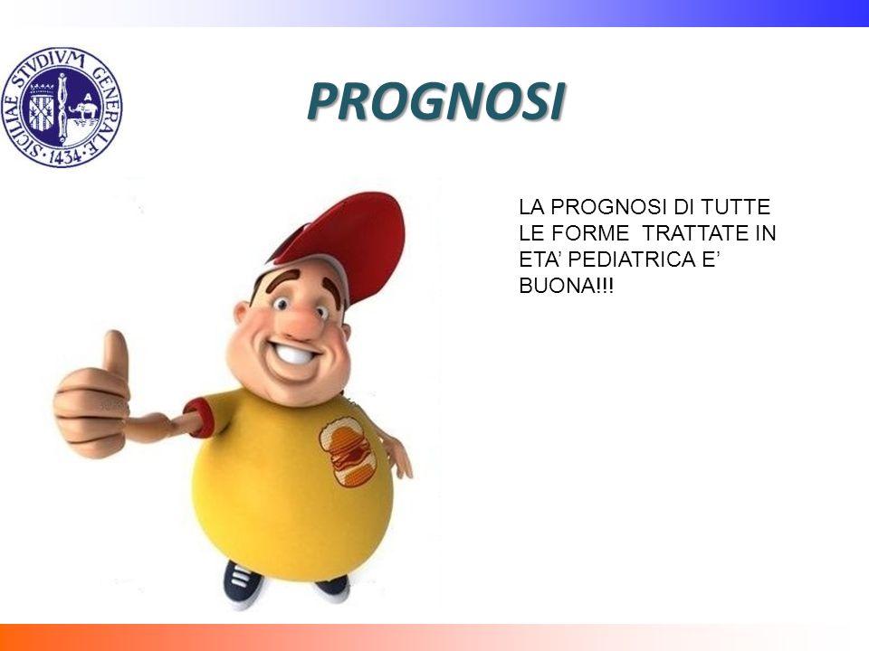PROGNOSI LA PROGNOSI DI TUTTE LE FORME TRATTATE IN ETA' PEDIATRICA E' BUONA!!!