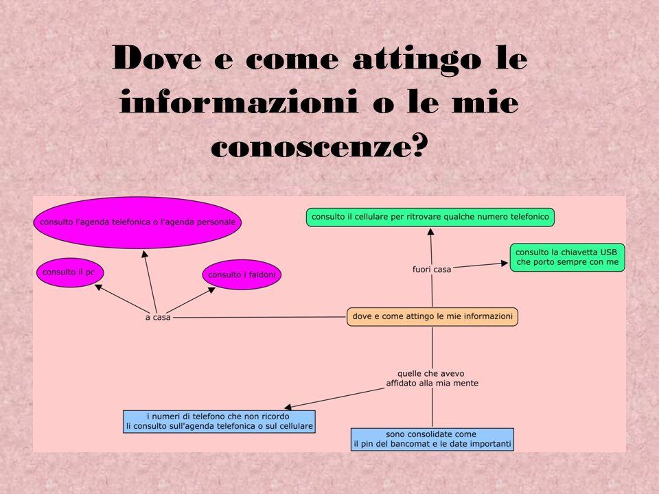 Dove e come attingo le informazioni o le mie conoscenze