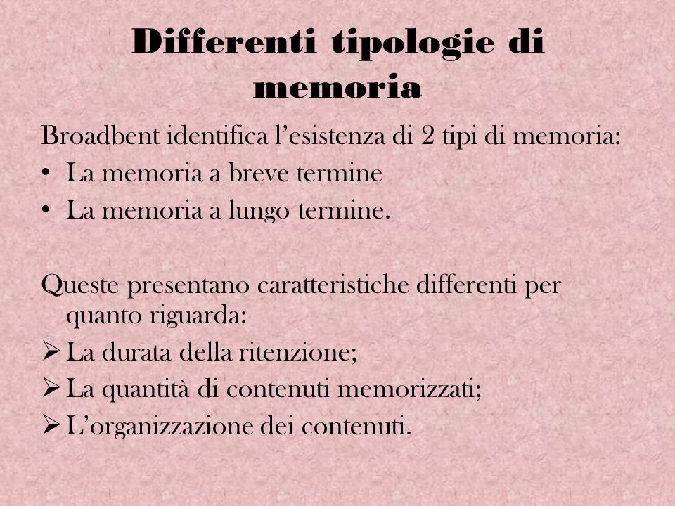Differenti tipologie di memoria