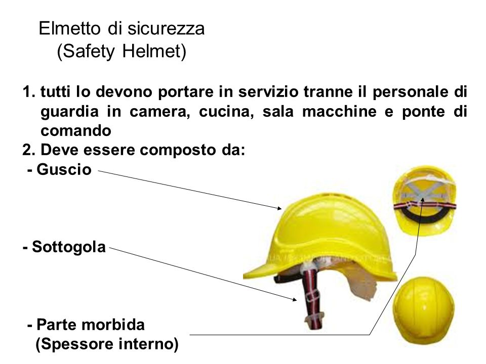 Elmetto di sicurezza (Safety Helmet)
