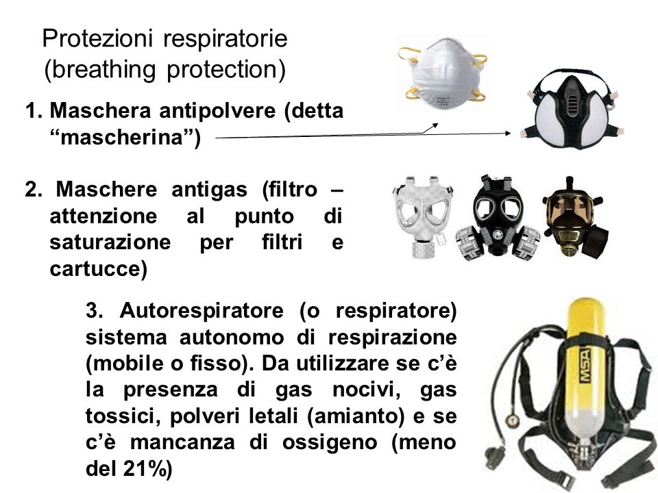 Protezioni respiratorie (breathing protection)