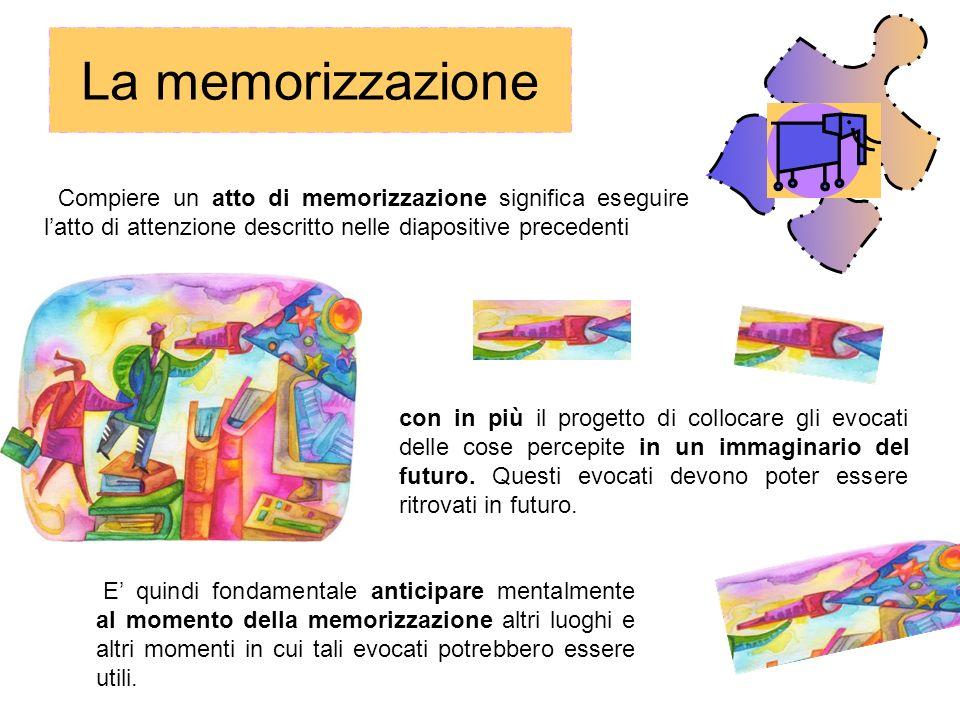La memorizzazione Compiere un atto di memorizzazione significa eseguire l'atto di attenzione descritto nelle diapositive precedenti.