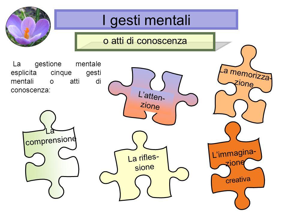I gesti mentali o atti di conoscenza La memorizza-zione L'atten-zione
